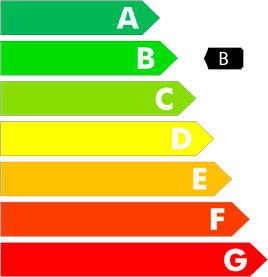 Certificado energético B