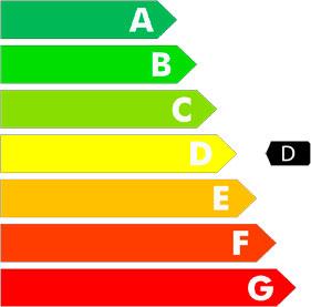 Certificado energético D